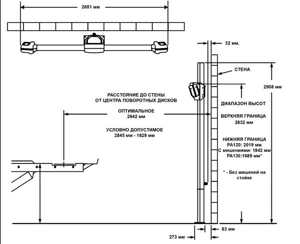 Схема расположения Hunter HS200ML
