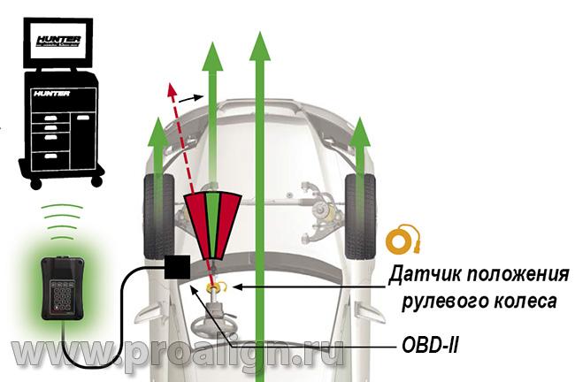 codelink-4