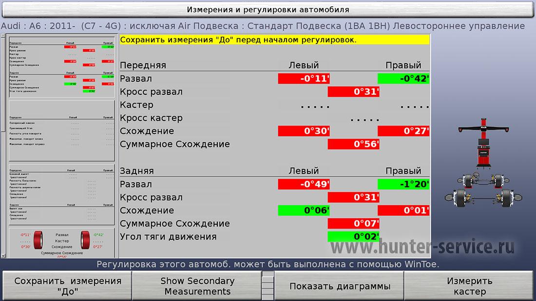 Данные Установки Колес 2011